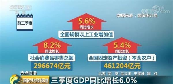 """中国经济三季报来了!A股""""盈利底""""可期 中小创拐点再现"""