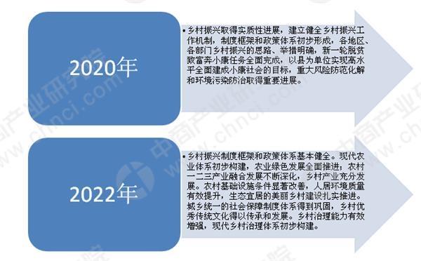 聚焦第十届江苏省乡村旅游节:江苏乡村旅游发展水平走进优质提升新阶段