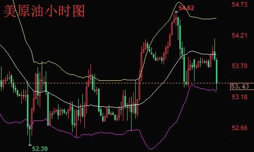 <b>陈文龙:10.21原油暴跌晚间会涨吗 黄金最新行情解析及操作建议</b>