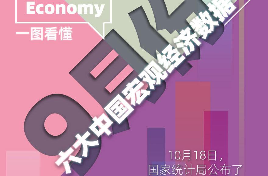 [图片专题787]一图看懂GDP等六大中国宏观经济数据