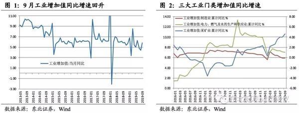 沈新鳳:四季度經濟較三季度持平的概率上升