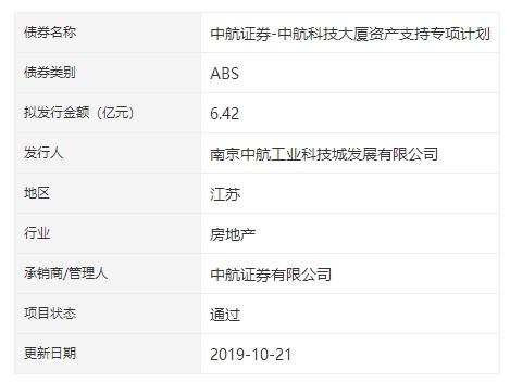 6.42億元中航證券-中航科技大廈ABS獲深交所通過-中國網地產