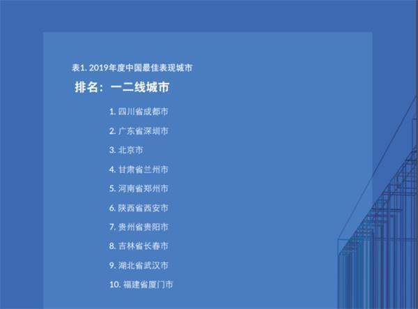 """2019年度""""中国最佳表现城市"""" 成都再度夺魁"""
