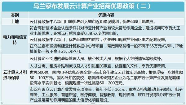 内蒙古大数据产业深圳对接会