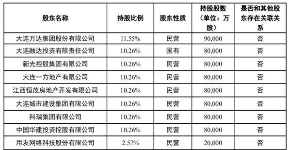 王健林旗下保险公司被查?总资产1200亿 疑分公司微信群传播淫秽信息