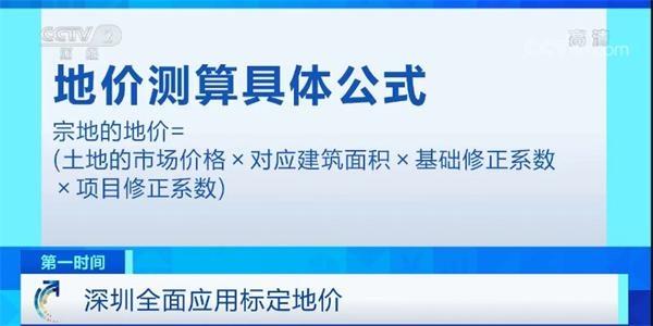 在深圳这类房子地价按市价3折起 每平方米最低2万元!你心动了吗?