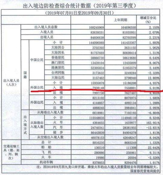 <b>来中国旅游更方便了! 过境144小时免签扩展到27个口岸 京津冀、长三角实施口岸联动</b>