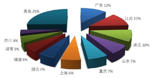 中国旅行社发展如何?文旅部调查报告:偏爱国内游!