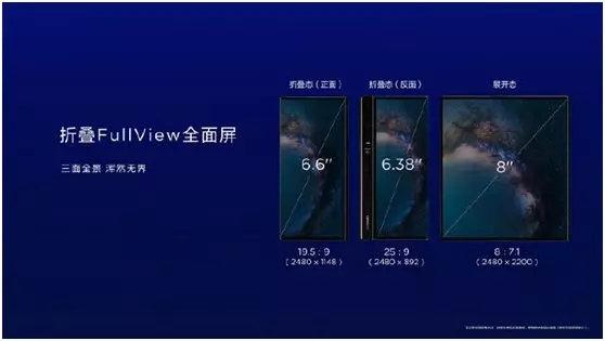 史上最贵华为手机来了!5G+折叠屏11月15日开售 已有A股公司闻风大涨
