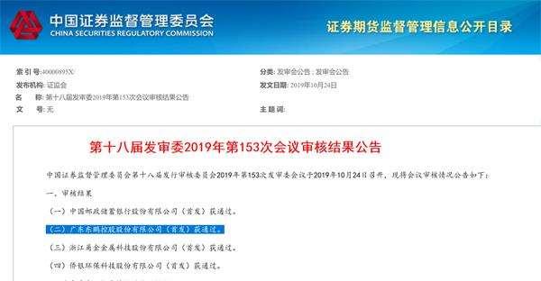 东鹏控股港股退市后转战A股成功 拟募资扩建陶瓷生产线