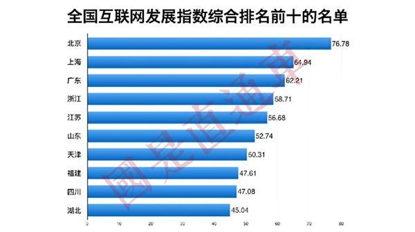 互联网gdp_马云谈一季度GDP:互联网技术是很多企业活下去的关键