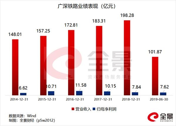 中国最赢利高铁打击IPO(附列队名单)