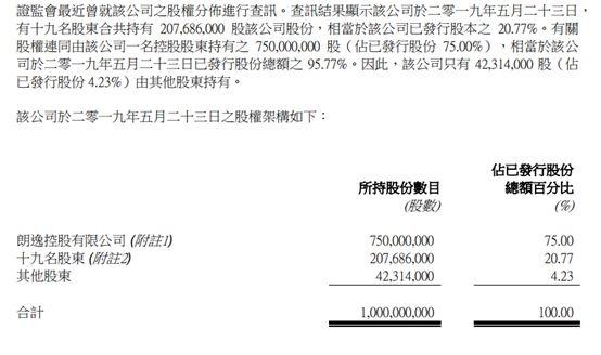 """市值数十亿竟零成交!港股IPO乱象频现 有人叹息""""10只新股9只废"""""""