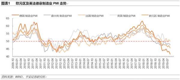 张明:欧洲经济疲弱 德国经济明显减速