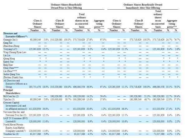 青客公寓下月纳斯达克上市 7年累计亏损20.3亿元