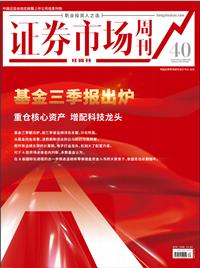 """基金三季报出炉:重仓核心资产 增配科技龙头""""!"""