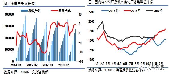 国内商品期货涨跌参半 焦炭主力合约跌近2%领跌