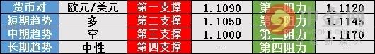 中金网1029汇市技术分析 :日元刷近三个月新低 脱欧再延三个月英镑震荡
