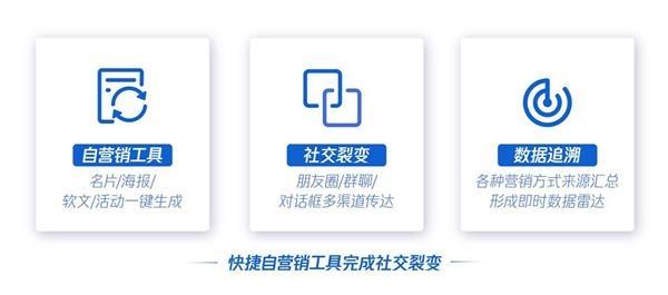 """""""车讯达""""亮相2019ADS 腾讯独门工具助力车企全链数字化运营"""