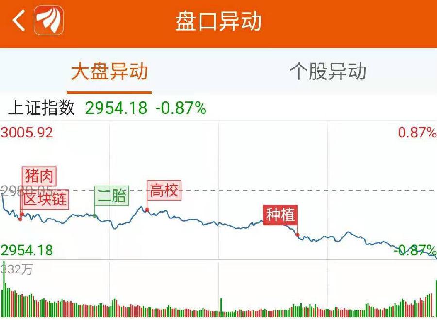 <b>龙虎榜:游资大买7400万 这家区块链概念已5天4板</b>