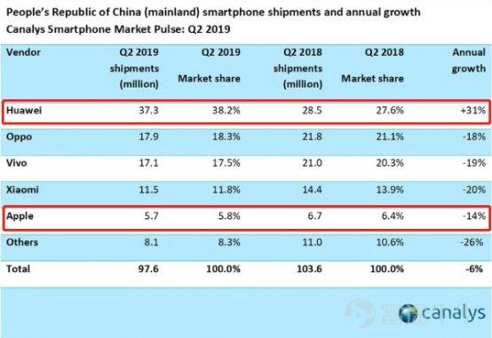 方才 苹果宣告手机贬价!决斗双11 受益产业链股票有这些(名单)