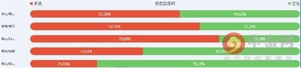 日元创一周新高 英镑前景不明