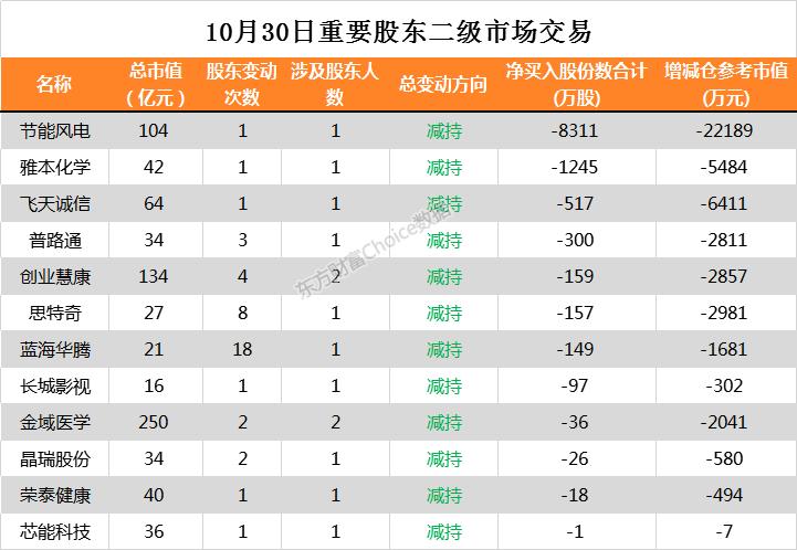 财经1158:【002737股吧】精选:葵花药业股票收盘价 002737股吧新闻2019年11月12日