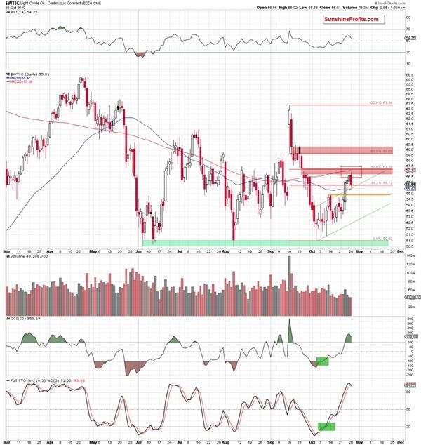 <b>原油黄金比预示油价下跌概率上升 金价呢?</b>