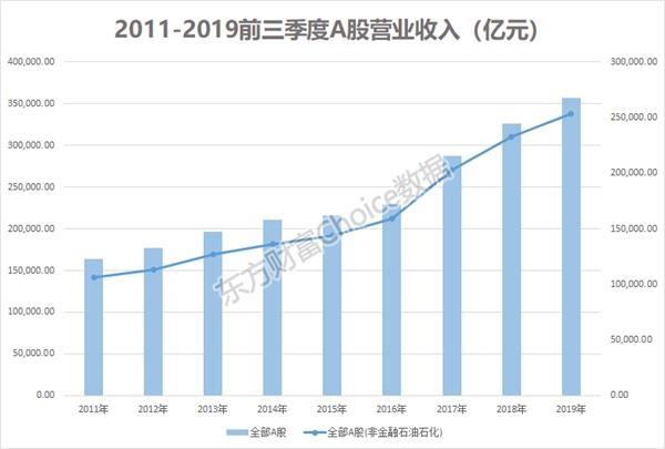 华夏配资网:【600053股吧】精选:九鼎投资股票收盘价 600053股吧新闻2019年11月12日