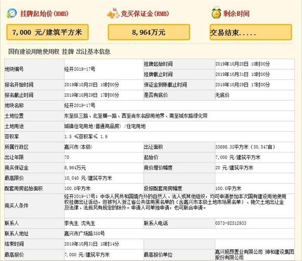 浙江嘉兴两宗住宅地块成功出让 招商置业8.96亿元摘得1宗