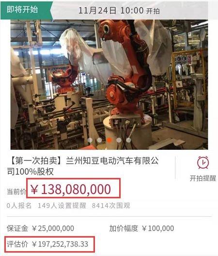 """又有电动车巨头""""崩了""""!曾有80亿估值 如今1亿多拍卖!还不一定有人要"""