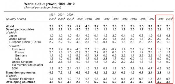 谭雅玲:对四季度国际金融市场五大预测