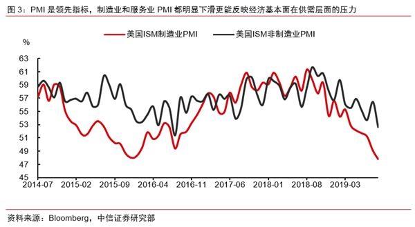 中信证券宏观:收入降通胀升 预计美联储将于12月份继续降息