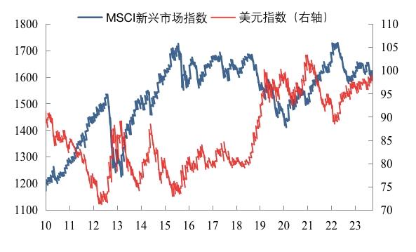 中信证券张晓亮等六大投资高手罕见集体解盘:要密切关注这三个预期的未来演化!