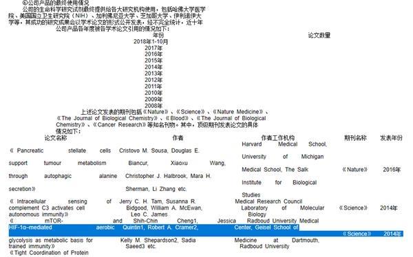 诺奖生理学或医学奖跑出一匹黑马 这些上市公司将受益!有无中国人身影?