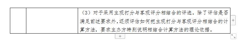 中国证券业协会宣布《证券分析师