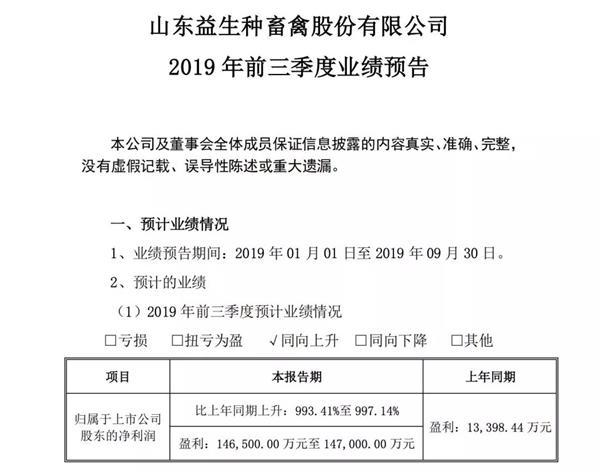 """""""超级鸡周期""""燃爆三季报!业绩最高预增近1000% 券商继续看好"""