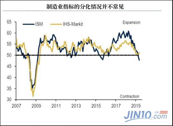 喜忧参半的经济数据要为市场波动背锅?美银经济学家提醒:潜在风险更值得关注