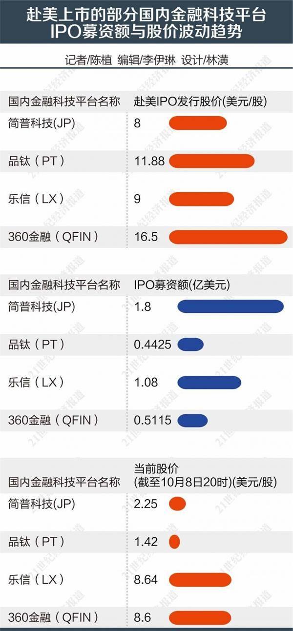 纳斯达克收紧中国小型企业上市门槛