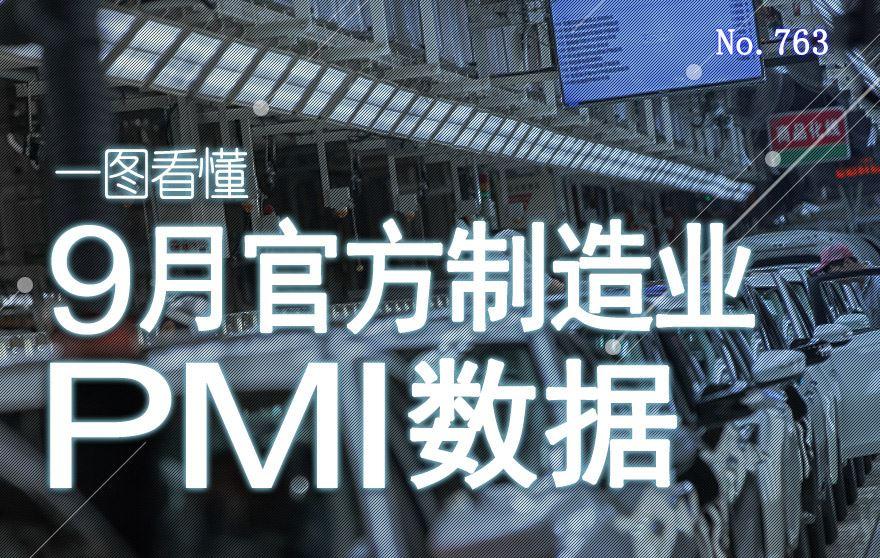 [图片专题763]一图看懂9月官方制造业PMI数据