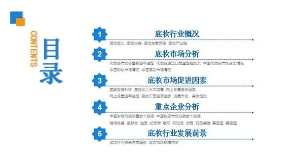 中商产业研究院:《2020年中国底妆行业市场前景及投资研究报告》发布