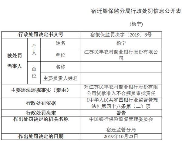 江苏民丰农商行违法遭罚3人被警告 贷款准入不合规 _ 东方财富网