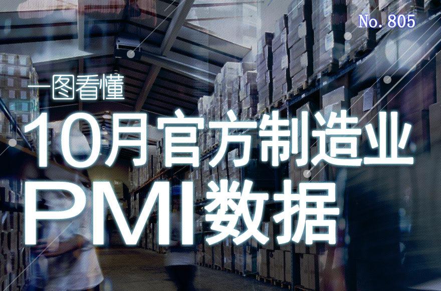 [图片专题805]一图看懂10月官方制造业PMI数据