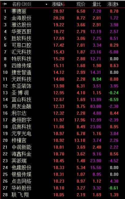 金色配资门户网:【000657股吧】精选:中钨高新股票收盘价 000657股吧新闻2019年11月12日