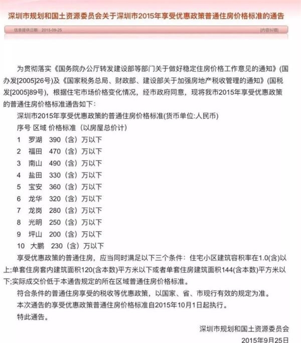 """深圳市住房和建设局回应""""豪宅税""""调整:不影响深圳市房地产调控政策"""