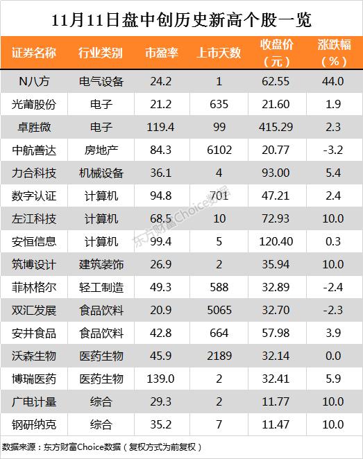 股票学习论坛:【300426股吧】精选:唐德影视股票收盘价 300426股吧新闻2019年11月12日