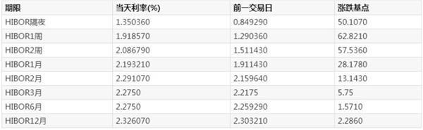 """何事惊扰?香港股市狂泻逾700点 地产股遭遇""""最强空头""""!A股也全线""""促销"""""""