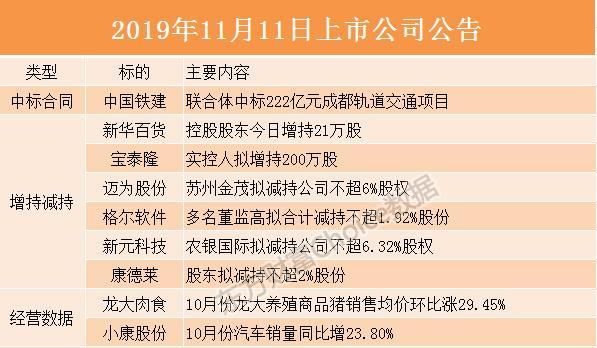 零股财经网:【601127股吧】精选:小康股份股票收盘价 601127股吧新闻2019年11月12日