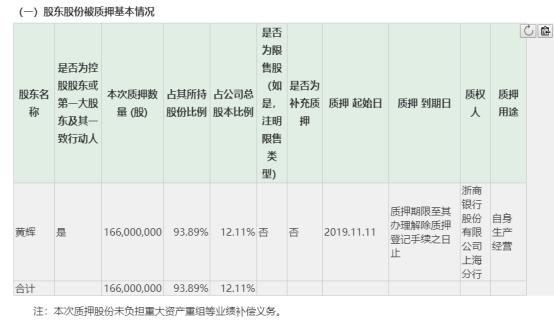 配资平台173bx:【600246股吧】精选:万通地产股票收盘价 600246股吧新闻2019年11月12日