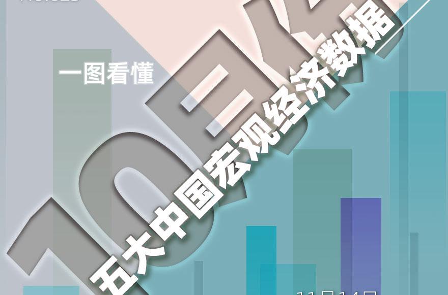 [圖片專題823]一圖看懂10月份五大中國宏觀經濟數據